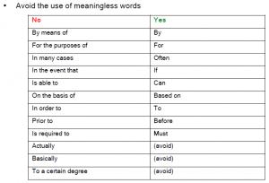kontrollierte Sprache
